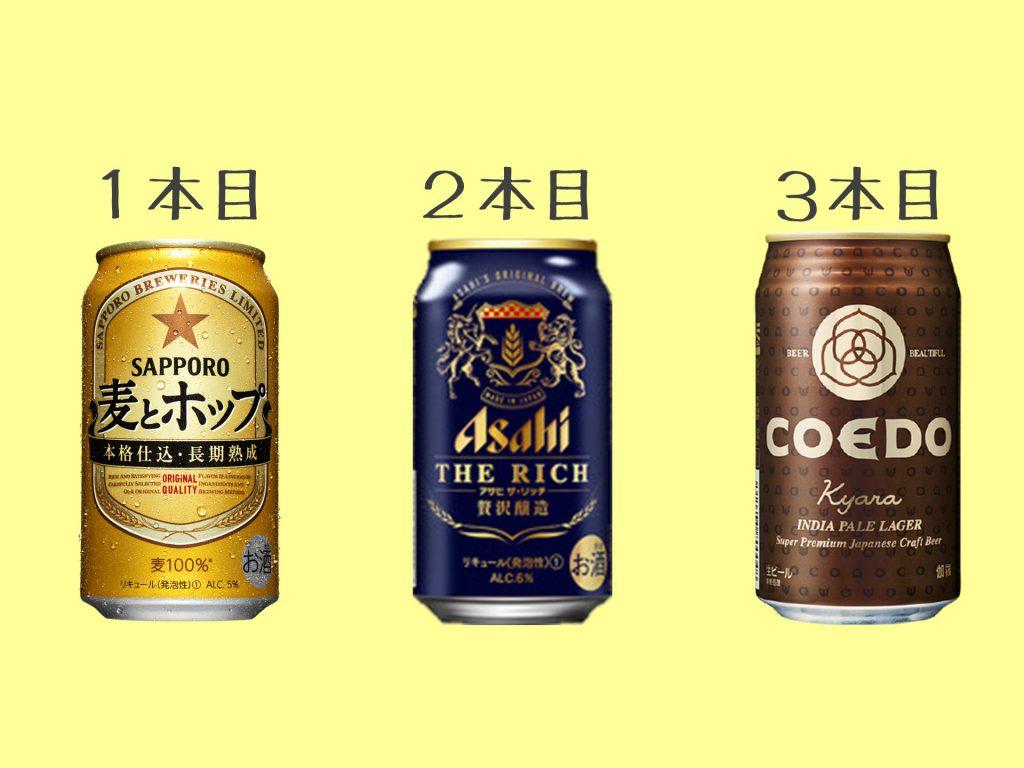 選んだビール(麦とホップ、アサヒザ・リッチ、COEDO伽羅kyara)の缶画像